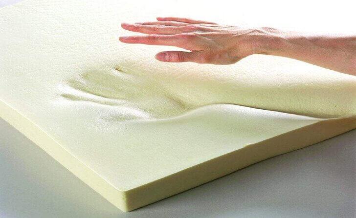memory foam mattress in india