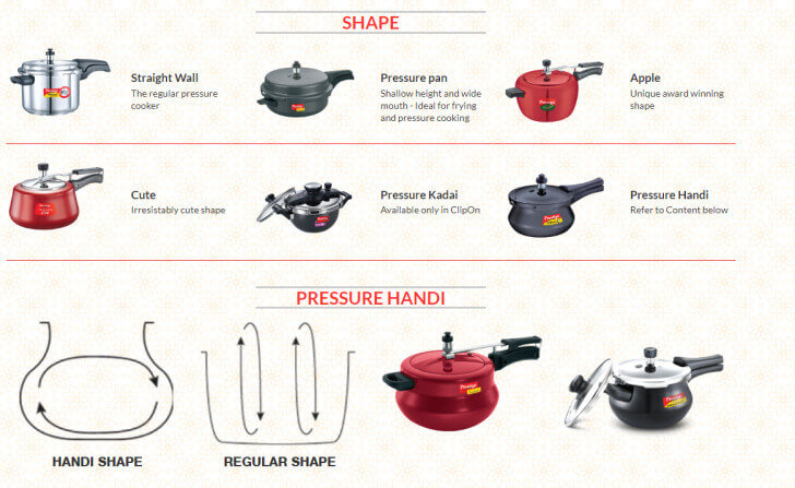 best-pressure-cooker-sizes